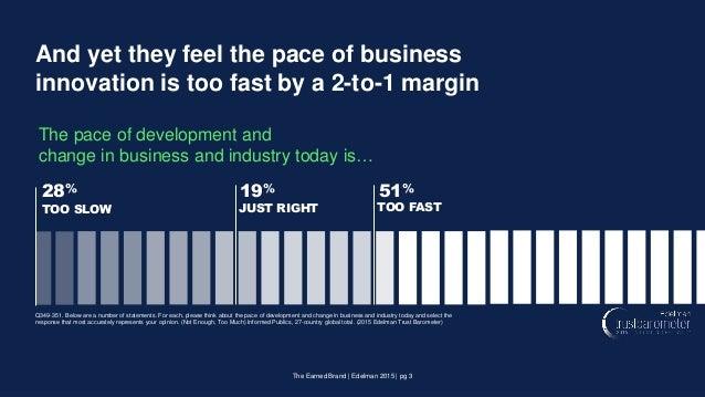 Innovation and the Earned Brand Slide 3
