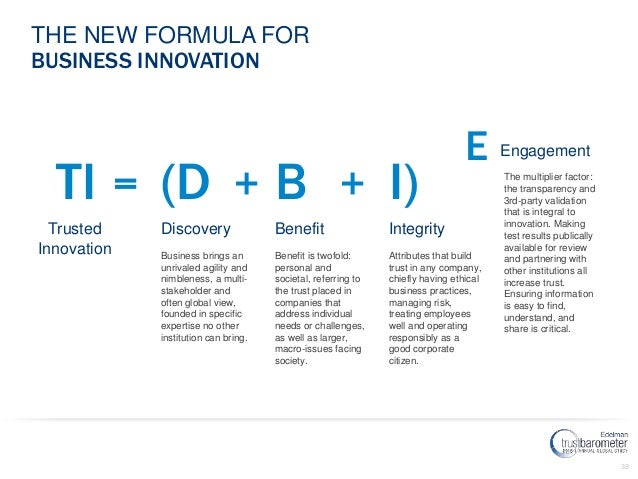 employee driven innovation the discovery Making the job the unit of analysis is the cornerstone of the outcome-driven innovation philosophy from the customer's perspective, it is the job that is the stable, long-term focal point around which value creation should be centered because the job's perfect execution reflects the customer's true definition of value.