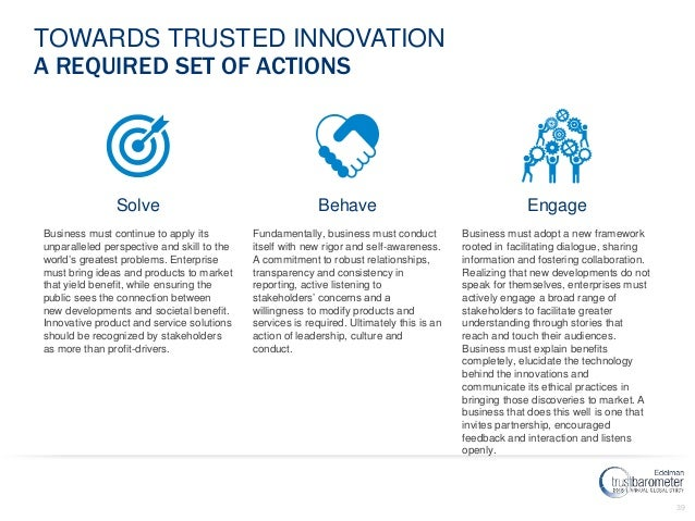39 TOWARDS TRUSTED INNOVATION A REQUIRED SET OF ACTIONS BehaveSolve Engage Fundamentally, business must conduct itself wit...