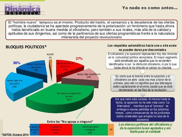 Ya nada es como antes… El oficialismo y la oposición representan hoy dos minorías en la comunidad política venezolana. El ...