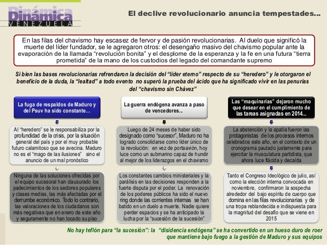 """El declive revolucionario anuncia tempestades… La fuga de respaldos de Maduro y del Psuv ha sido constante… Al """"heredero"""" ..."""