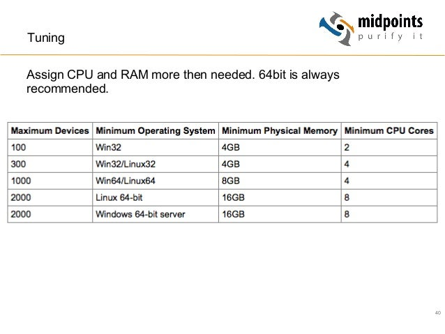 40 Tuning Assign CPU and RAM more then needed. 64bit is always recommended.