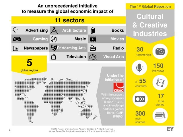 2 11 sectors 14% 18% 300 main sources 17 local stories 150 interviews 30 testimonials in 55 countries Advertising Architec...