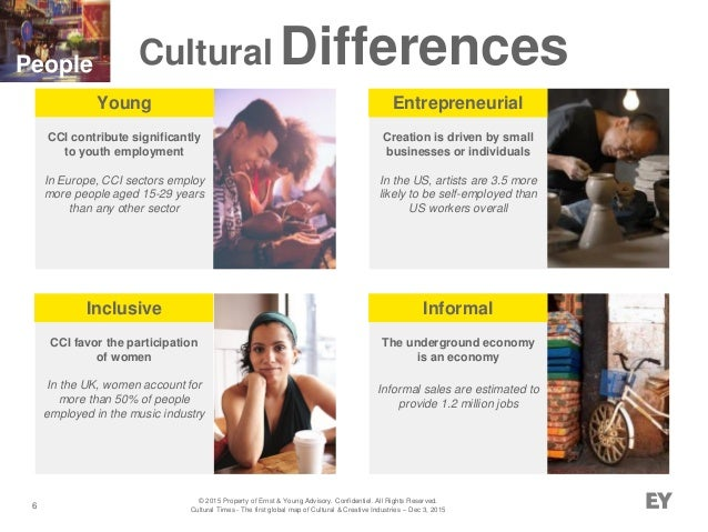 6 © 2015 Property of Ernst & Young Advisory. Confidentiel. All Rights Reserved. Cultural Times - The first global map of C...