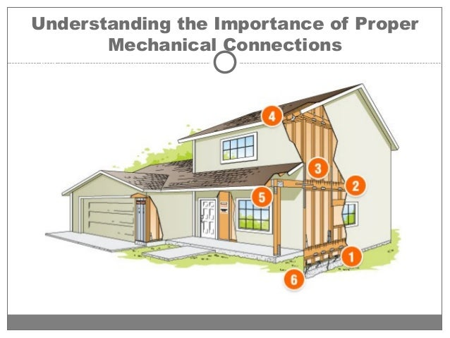 2015 Residential Construction Practices Fairfield County Ct