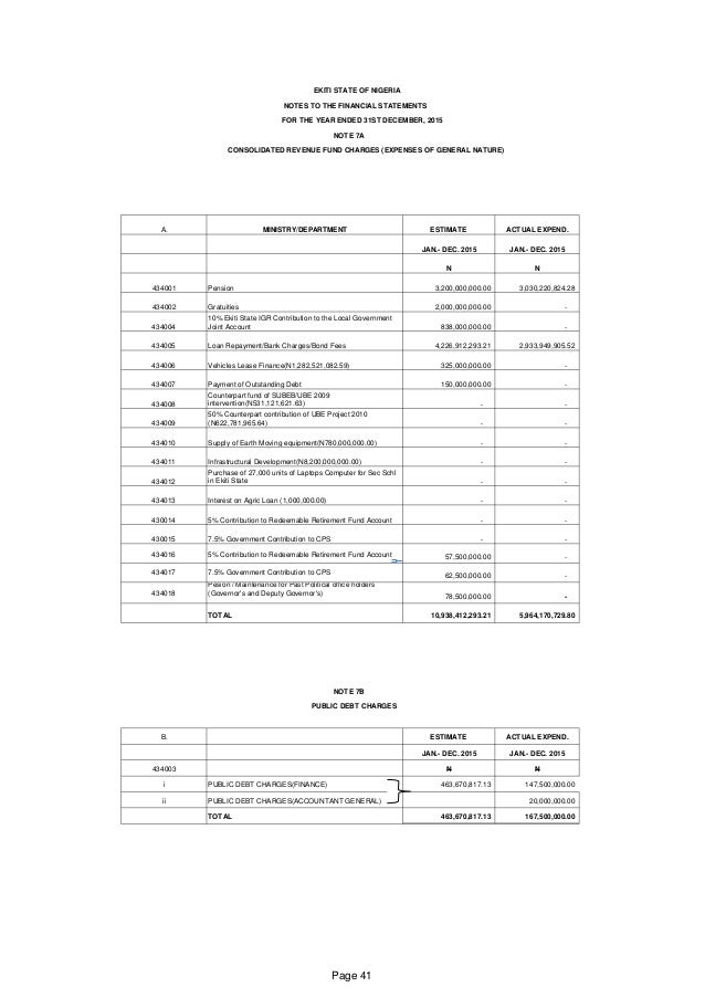 EKITI STATE OF NIGERIA NOTES TO THE FINANCIAL STATEMENTS FOR THE YEAR ENDED 31ST DECEMBER, 2015 NOTE 7A CONSOLIDATED REVEN...
