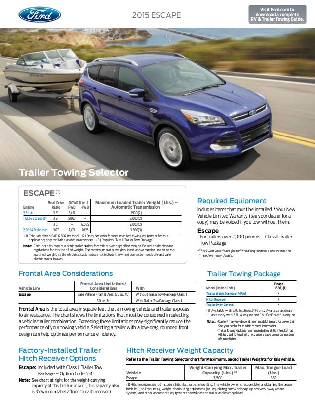 Ford Escape Towing Capacity >> 2015 Ford Escape Towing Capacity Information Bloomington Ford A Deal
