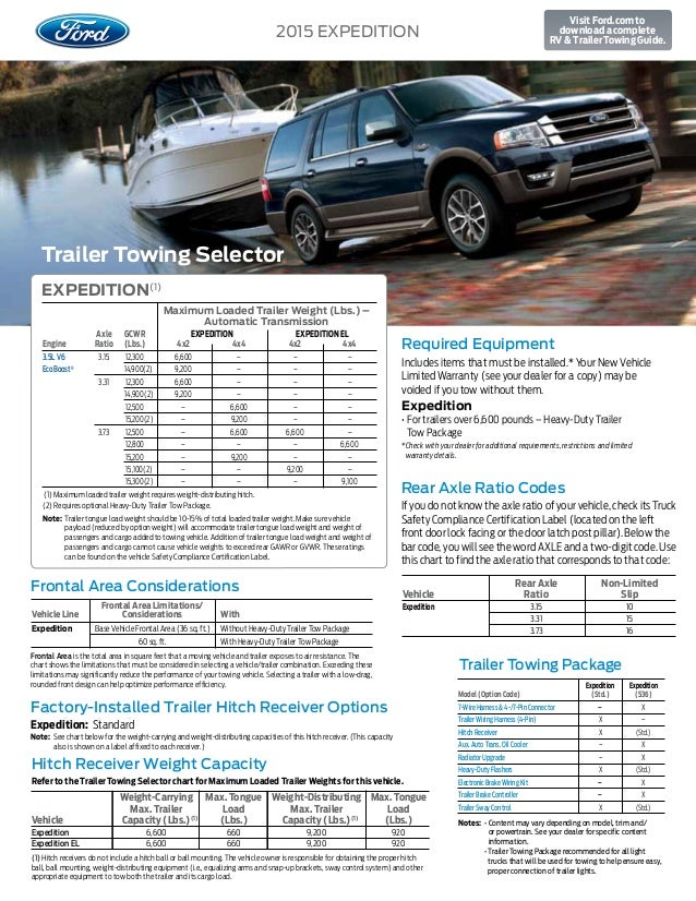 2015 ford expedition towing capacity information bloomington ford a. Black Bedroom Furniture Sets. Home Design Ideas