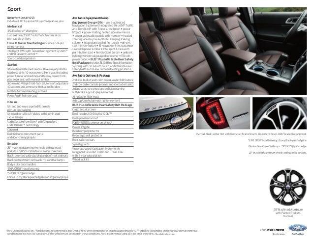 Ford 302A Package >> 2015 Ford Explorer Brochure   Ford Dealer Farmington NM
