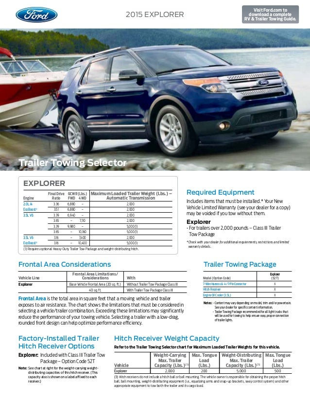 2015 Ford Explorer Towing Capacity Information At El Paso