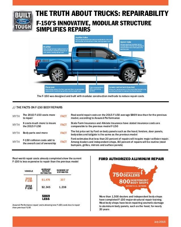 2015 ford f 150 collision repair fact sheet