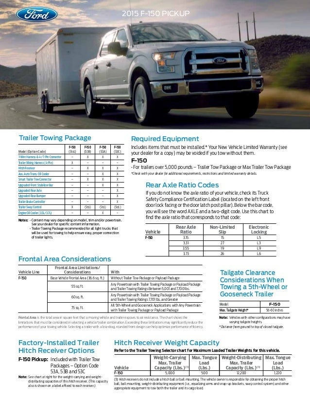 2015 Ford F150 Towing Capacity Information Bloomington Ford
