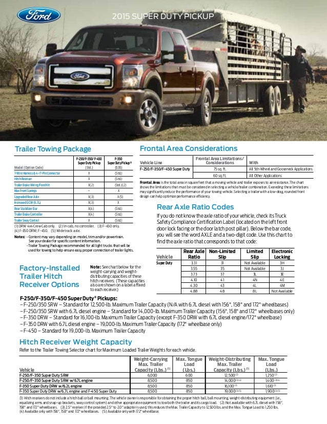 2015 Ford Super Duty Truck Towing Capacity Information at ...