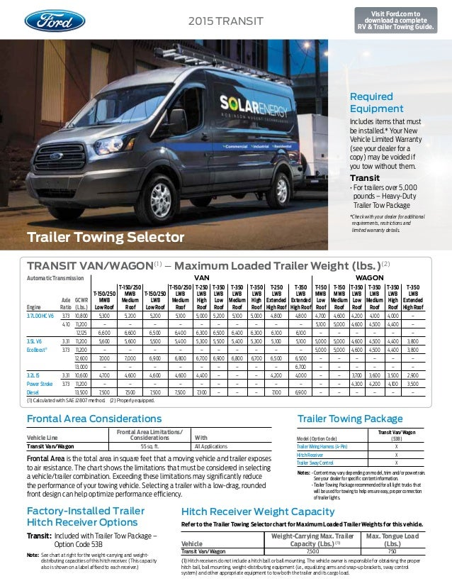 2015 ford transit towing capacity information bloomington ford a dea. Black Bedroom Furniture Sets. Home Design Ideas