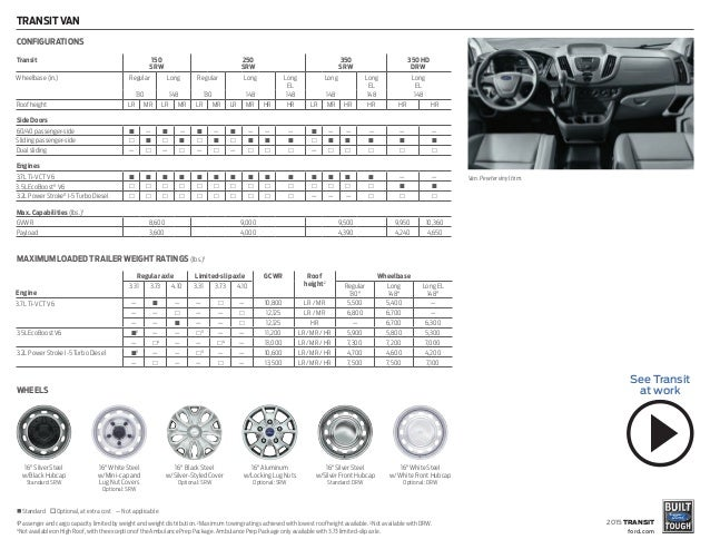 2015 Ford Transit vehicle Information at El Paso