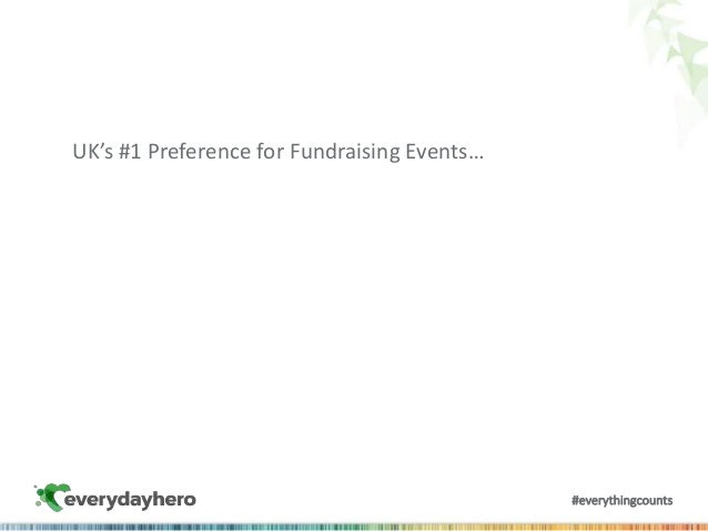 Successful Event Fundraising Hints and Tips Slide 3