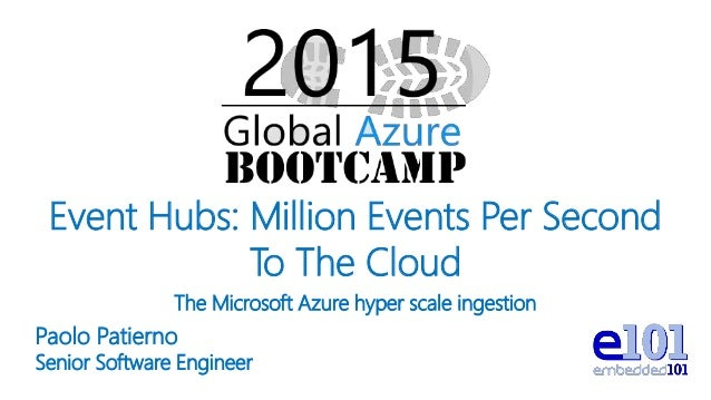 Event Hubs: Million Events Per Second To The Cloud Paolo Patierno Senior Software Engineer The Microsoft Azure hyper scale...