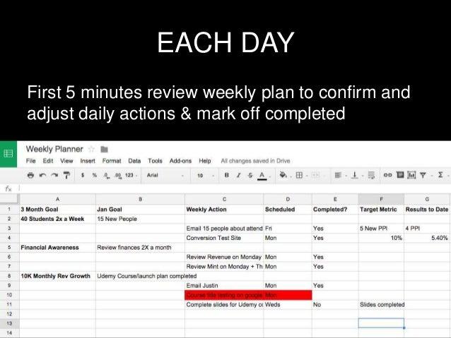 12 week goal planning system for 2015 rh slideshare net 12 week year study guide pdf 12 Week Planner