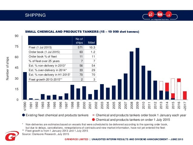 2015 Grindrod interim results investor presentation