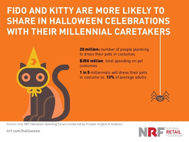 20 million: number of people planning to dress their pets in costumes $350 million: total spending on pet costumes 1 in 5 ...
