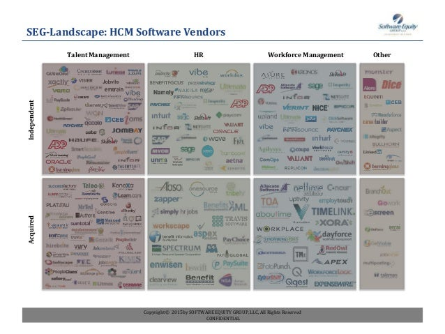 Talent Management Workforce Management OtherHR IndependentAcquiredSEG-Landscape: HCM Software Vendors Copyright © 2015by S...