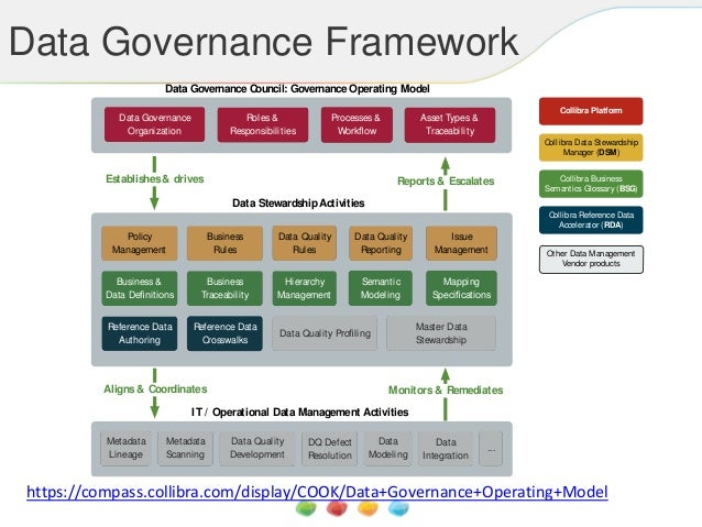 The Data Driven University - Automating Data Governance and Stewardsh…