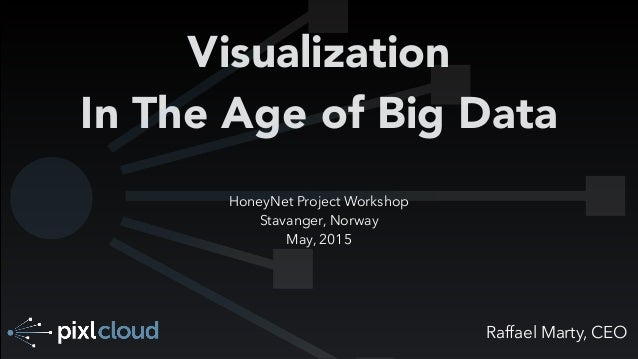 Raffael Marty, CEO Visualization 