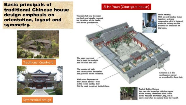 Houses and feng shui in china for Feng shui in building a house