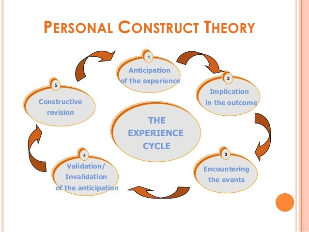 1 the differences between crisis counseling strategies and psychotherapy What are the main types of talk psychotherapy and the differences between to people who are in crisis or to 1 hour weekly or bi-weekly sessions.