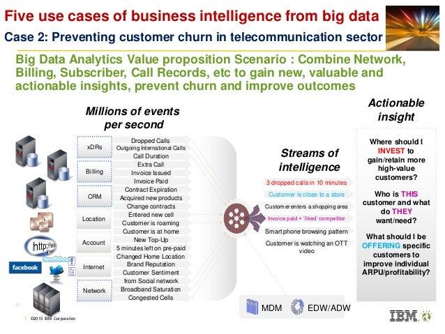 Data Analytics Academic Programs