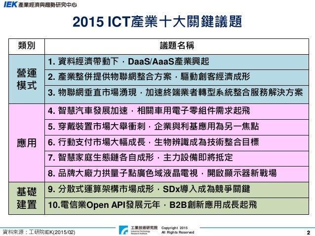 22 Copyright 2015 All Rights Reserved 2015 ICT產業十大關鍵議題 資料來源:工研院IEK(2015/02) 類別 議題名稱 營運 模式 1. 資料經濟帶動下,DaaS/AaaS產業興起 2. 產業整併...