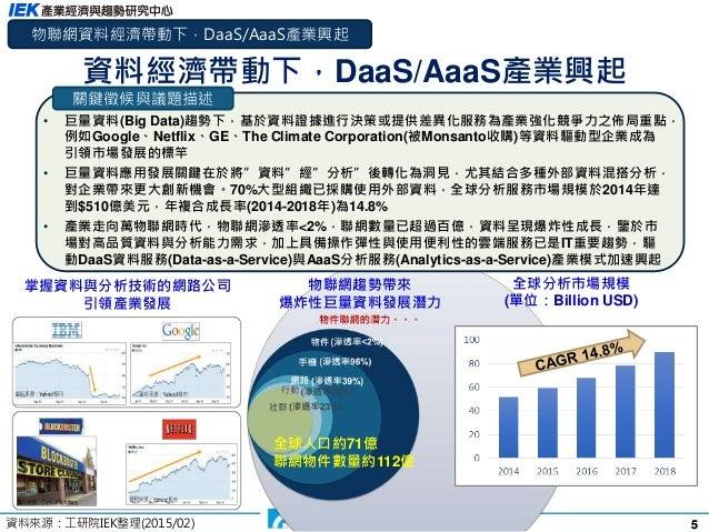 55 Copyright 2015 All Rights Reserved 資料經濟帶動下,DaaS/AaaS產業興起 • 巨量資料(Big Data)趨勢下,基於資料證據進行決策或提供差異化服務為產業強化競爭力之佈局重點, 例如Google、...