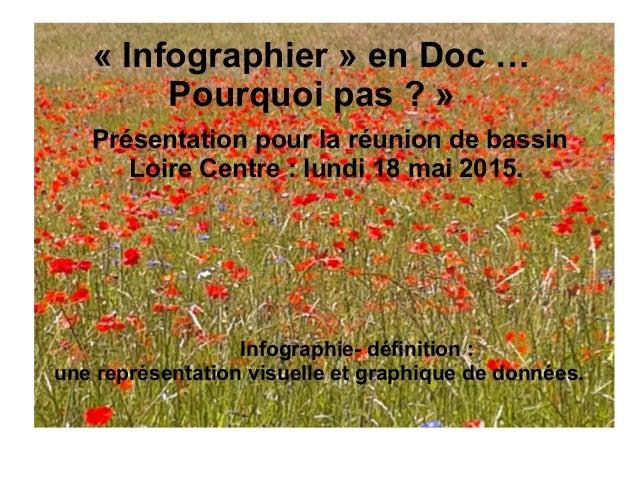«Infographier»enDoc… Pourquoipas?» Présentationpourlaréuniondebassin LoireCentre:lundi18mai2015. In...