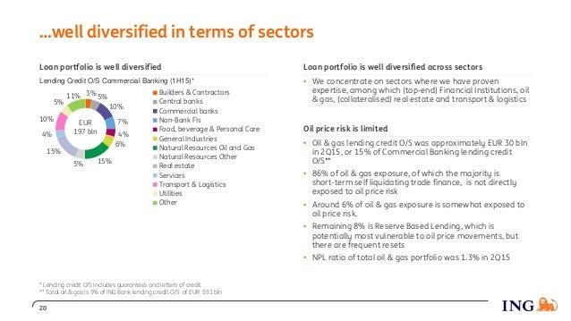 United capital self liquidating loan