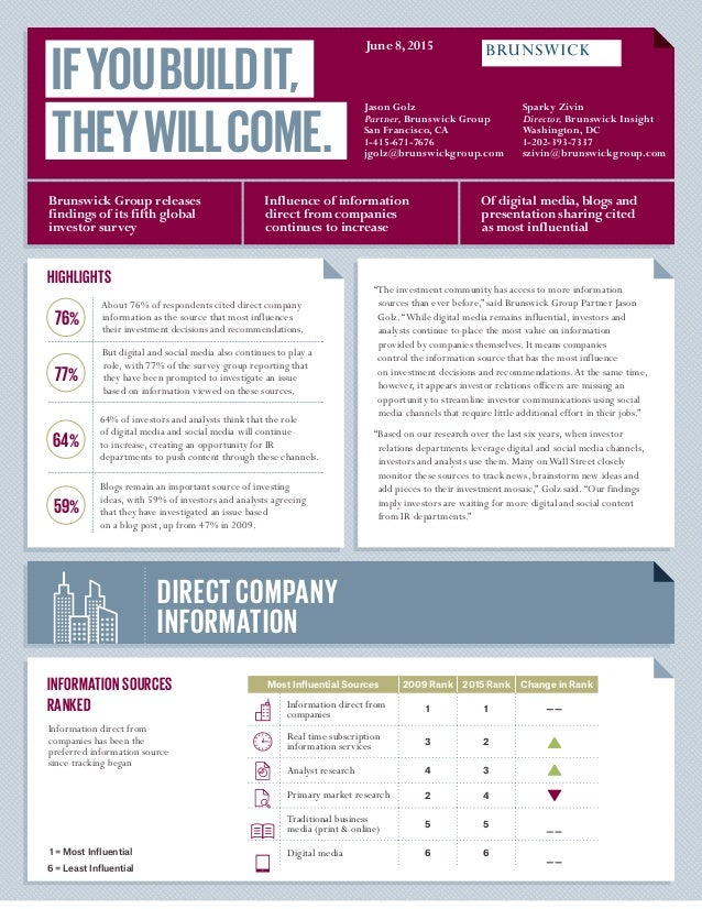 INFORMATIONSOURCES RANKED DIRECT COMPANY INFORMATION IFYOUBUILDIT, THEYWILLCOME. Information direct from companies has bee...