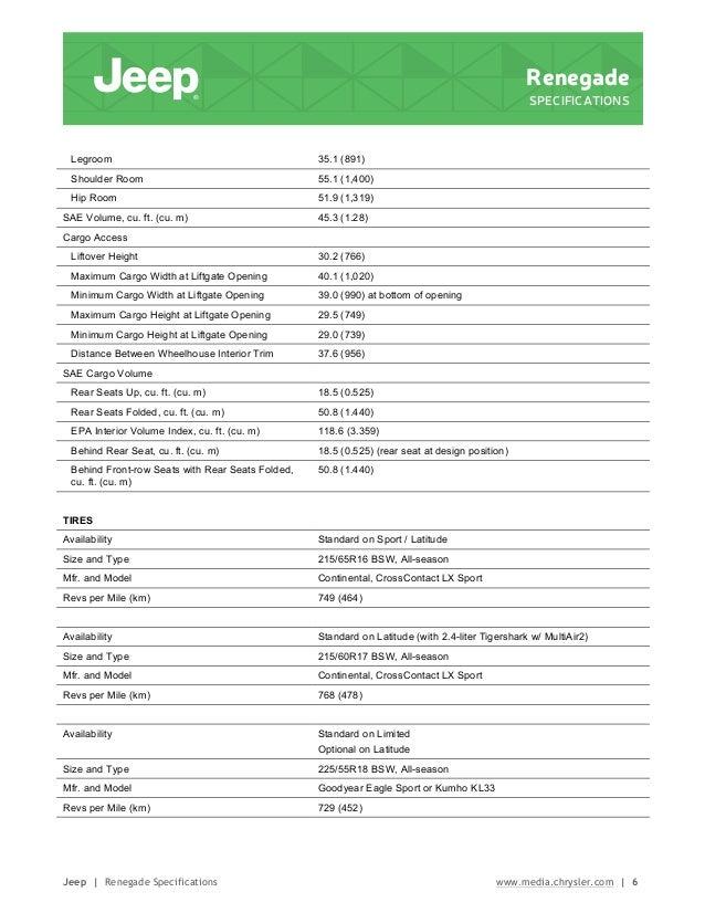 2015 jeep renegade specifications information brochure. Black Bedroom Furniture Sets. Home Design Ideas