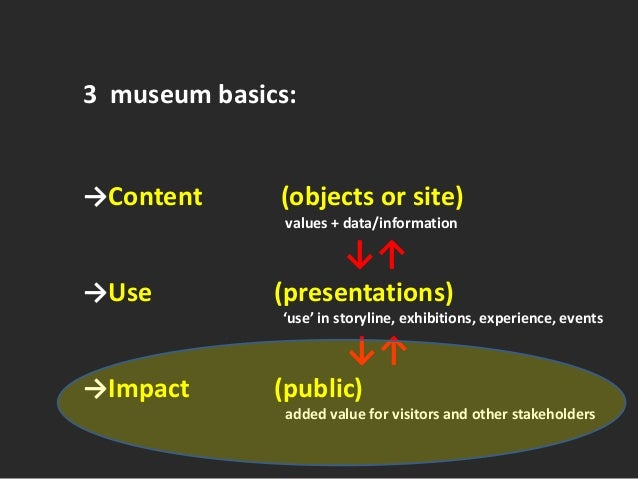 3 museum basics: →Content (objects or site) values + data/information ↓↑ →Use (presentations) 'use' in storyline, exhibiti...