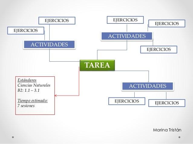TAREA ACTIVIDADES ACTIVIDADES ACTIVIDADES EJERCICIOS EJERCICIOS EJERCICIOS EJERCICIOS EJERCICIOS EJERCICIOS EJERCICIOS Mar...