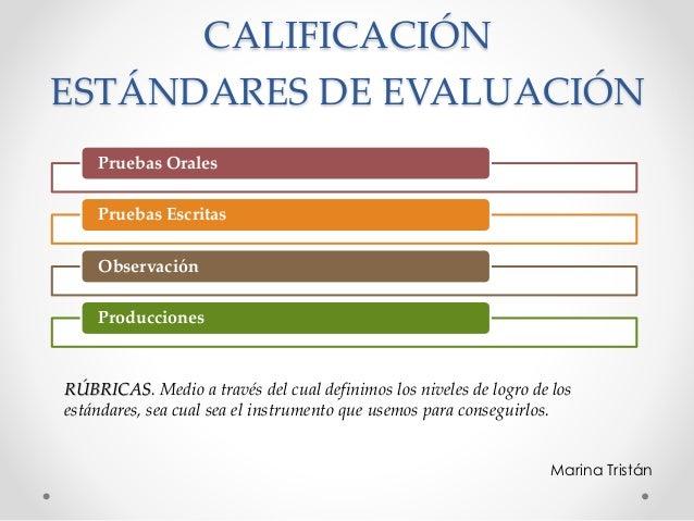 CALIFICACIÓN ESTÁNDARES DE EVALUACIÓN Marina Tristán Pruebas Orales Pruebas Escritas Observación Producciones RÚBRICAS. Me...