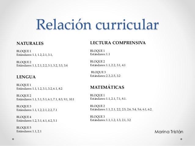 Relación curricular NATURALES BLOQUE 1 Estándares: 1.1, 1.2, 2.1, 3.1, BLOQUE 2 Estándares: 1.1, 2.1, 2.2, 3.1, 3.2, 3.3, ...