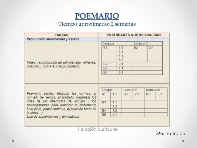 POEMARIO Tiempo aproximado: 2 semanas Relación curricular Marina Tristán