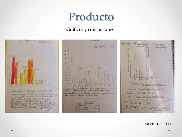 Gráficos y conclusiones Producto Marina Tristán