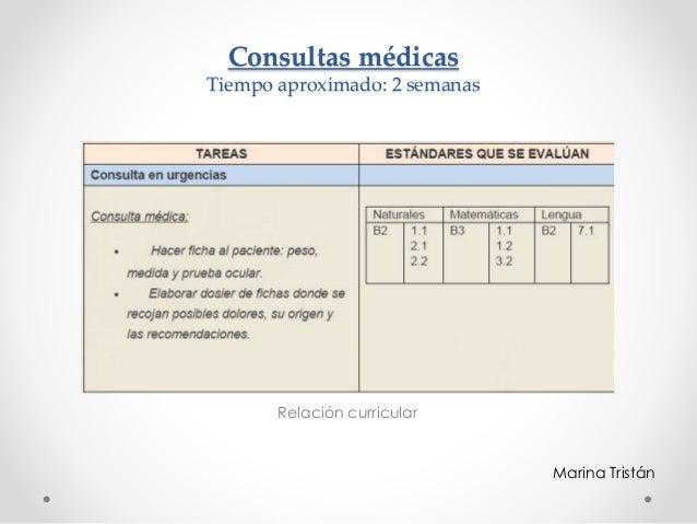 Consultas médicas Tiempo aproximado: 2 semanas Relación curricular Marina Tristán