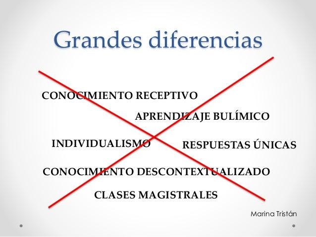 Grandes diferencias CONOCIMIENTO RECEPTIVO CONOCIMIENTO DESCONTEXTUALIZADO APRENDIZAJE BULÍMICO RESPUESTAS ÚNICASINDIVIDUA...
