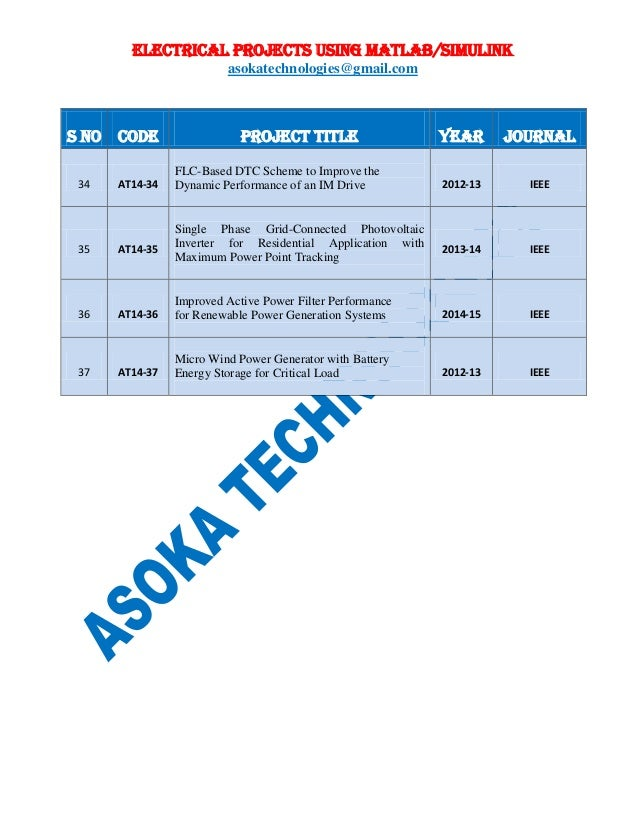 ELECTRICAL PROJECTS USING MATLAB/SIMULINK asokatechnologies@gmail.com S NO CODE PROJECT TITLE YEAR JOURNAL 34 AT14-34 FLC-...