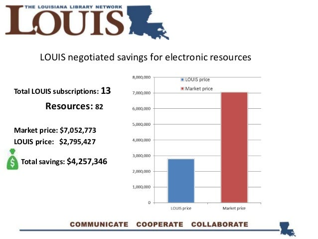 LOUIS negotiated savings for electronic resources Total LOUIS subscriptions: 13 Resources: 82 Market price: $7,052,773 LOU...