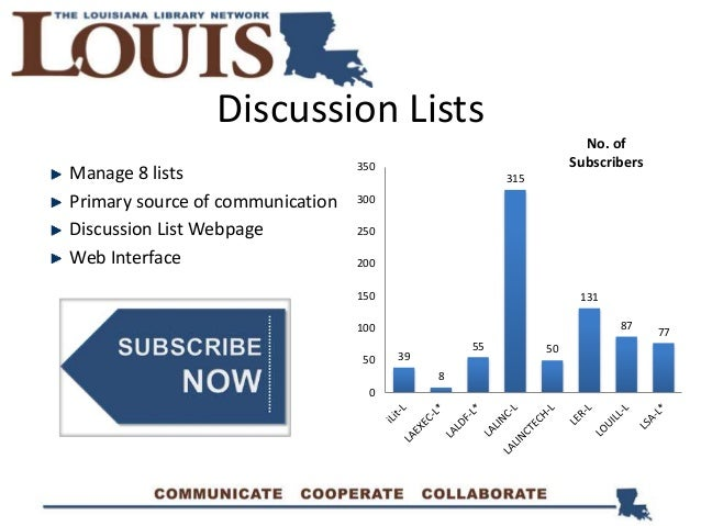 Discussion Lists 39 8 55 315 50 131 87 77 0 50 100 150 200 250 300 350 No. of Subscribers Manage 8 lists Primary source of...