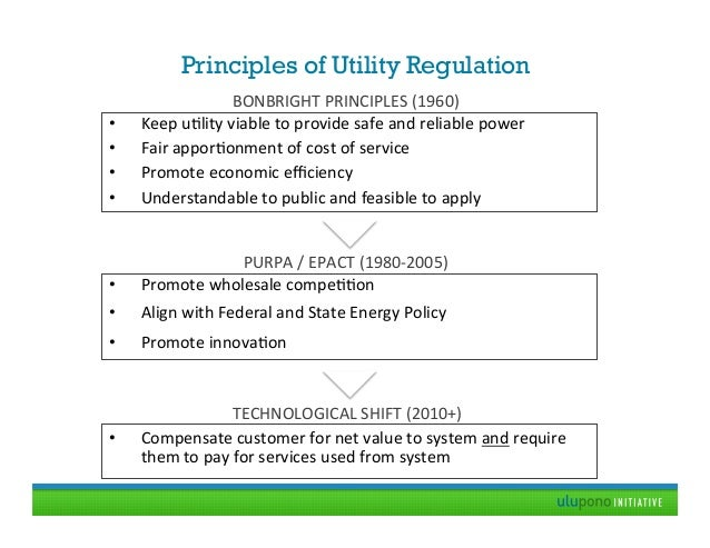 public utility of regulatory policies act purpa On november 13, 2017, the us court of appeals for the 1st circuit held in allco renewable energy ltd v mass elec co 1 that a qualifying facility (qf) does not have a private right of action against a utility company under the public utility regulatory policies act of 1978 (purpa) although the court's finding is no surprise, it helps.