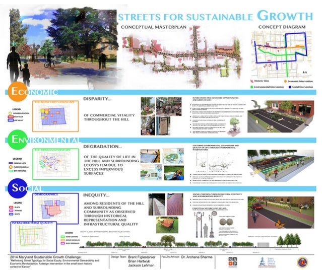Maryland Sustainable Growth Commission Jon Laria, Chair 301 West Preston Street, Suite 1101 Baltimore, Maryland, 21201 Pre...