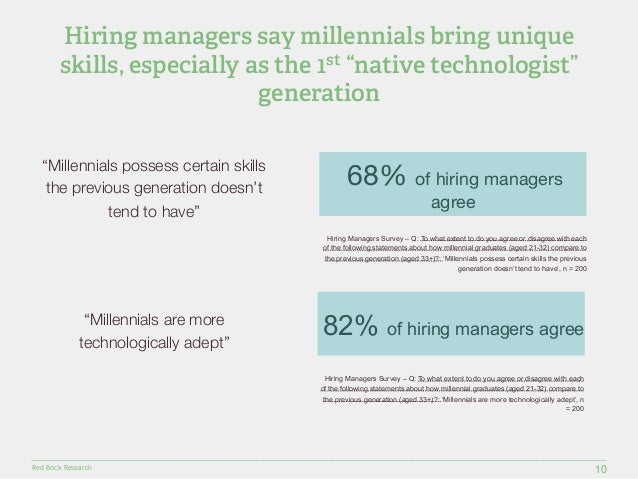 """Hiring managers say millennials bring unique  skills, especially as the 1st """"native technologist""""  Red Brick Research  gen..."""